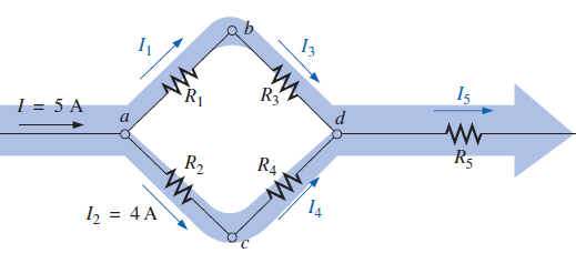 Diagrama de Kircchoff