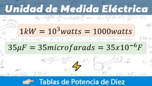 Unidades Eléctricas de Medida