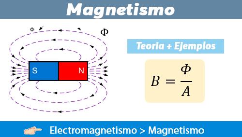 Magnetismo Analisis Y Ejemplos Ingtelecto